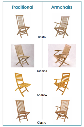 teak folding chairs teakwoodcentral